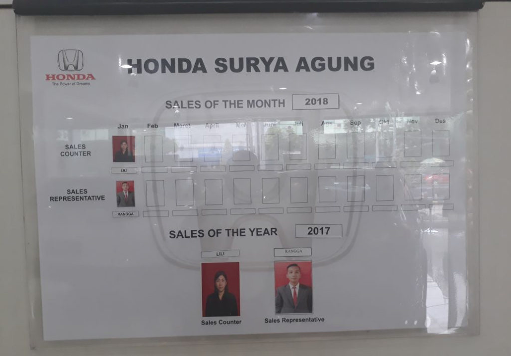 best sales honda surabaya
